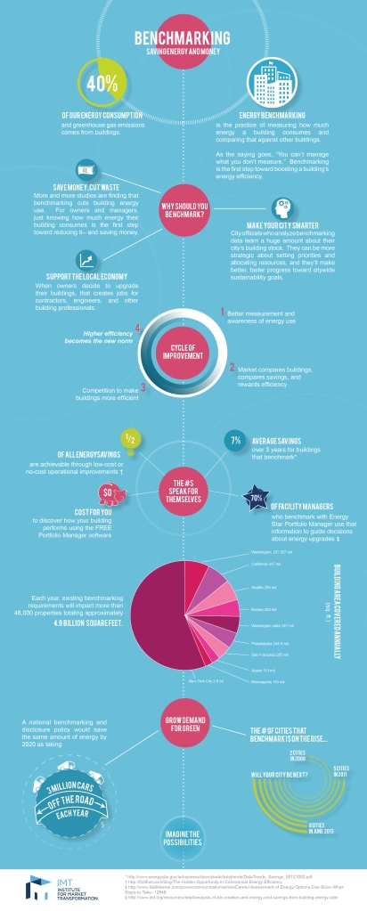 benchmarking_infographic_8.27
